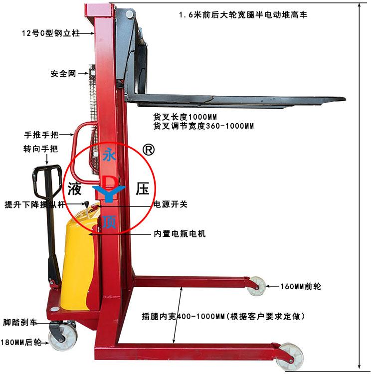 1吨提升1.6米宽腿半电动堆高叉车