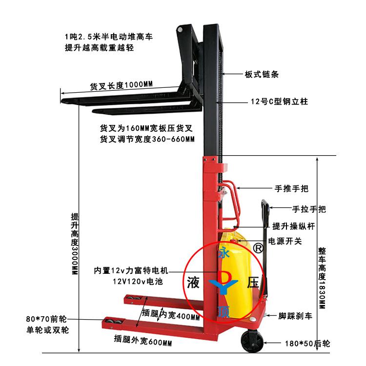1吨双门架2.5米半电动堆高叉车